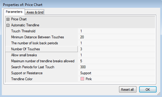 Parameters for the trendline tool.